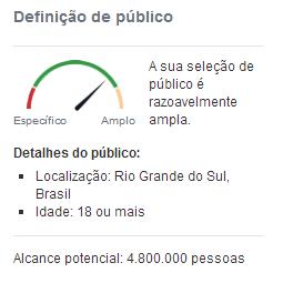 Segmentação de público no marketing político no Facebook