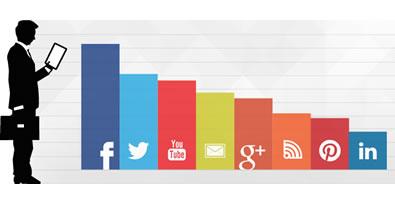 A importância do monitoramento de redes sociais após as eleições